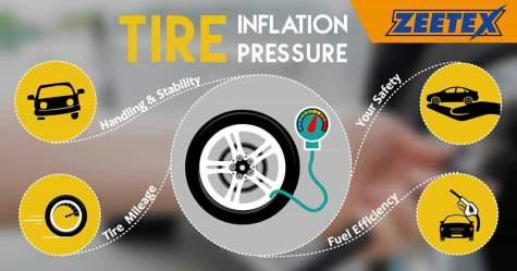 ZEETEX Launches Tire Safety Campaign